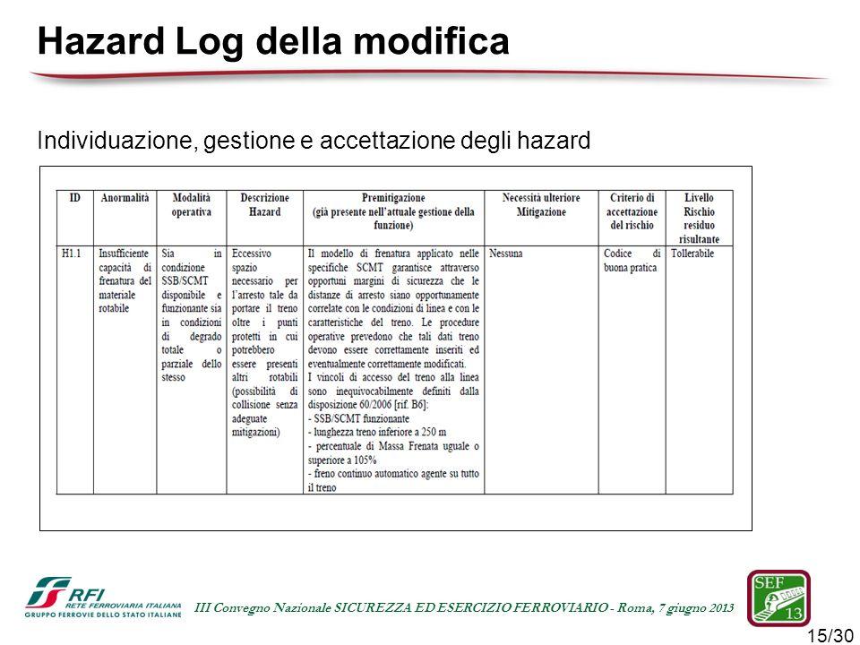 15/30 III Convegno Nazionale SICUREZZA ED ESERCIZIO FERROVIARIO - Roma, 7 giugno 2013 Individuazione, gestione e accettazione degli hazard Hazard Log