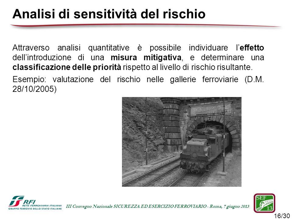 16/30 III Convegno Nazionale SICUREZZA ED ESERCIZIO FERROVIARIO - Roma, 7 giugno 2013 Attraverso analisi quantitative è possibile individuare leffetto