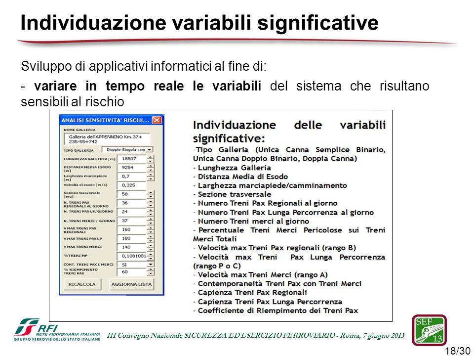 18/30 III Convegno Nazionale SICUREZZA ED ESERCIZIO FERROVIARIO - Roma, 7 giugno 2013 Sviluppo di applicativi informatici al fine di: - variare in tem