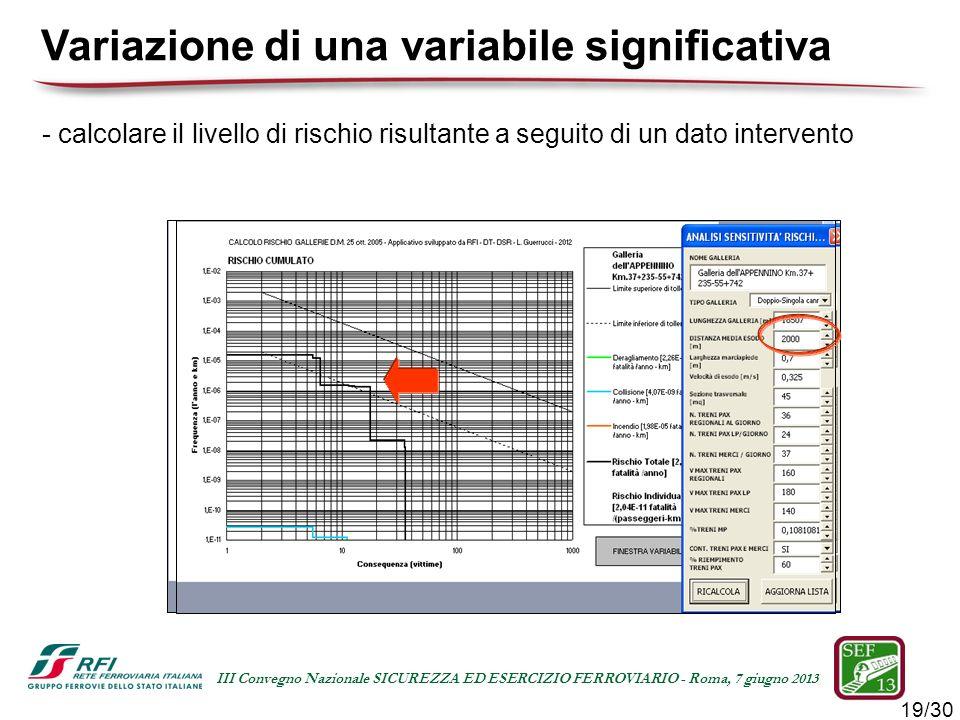 19/30 III Convegno Nazionale SICUREZZA ED ESERCIZIO FERROVIARIO - Roma, 7 giugno 2013 - calcolare il livello di rischio risultante a seguito di un dat
