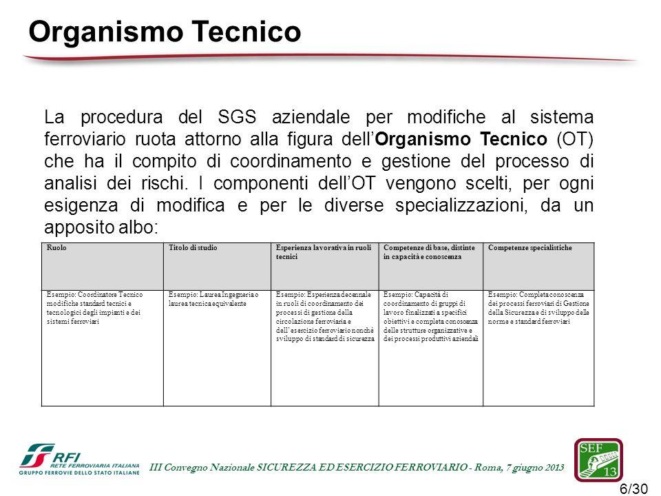 6/30 III Convegno Nazionale SICUREZZA ED ESERCIZIO FERROVIARIO - Roma, 7 giugno 2013 La procedura del SGS aziendale per modifiche al sistema ferroviar