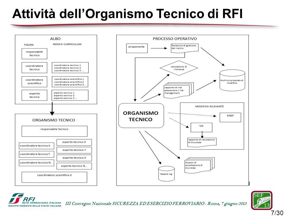 7/30 III Convegno Nazionale SICUREZZA ED ESERCIZIO FERROVIARIO - Roma, 7 giugno 2013 Attività dellOrganismo Tecnico di RFI