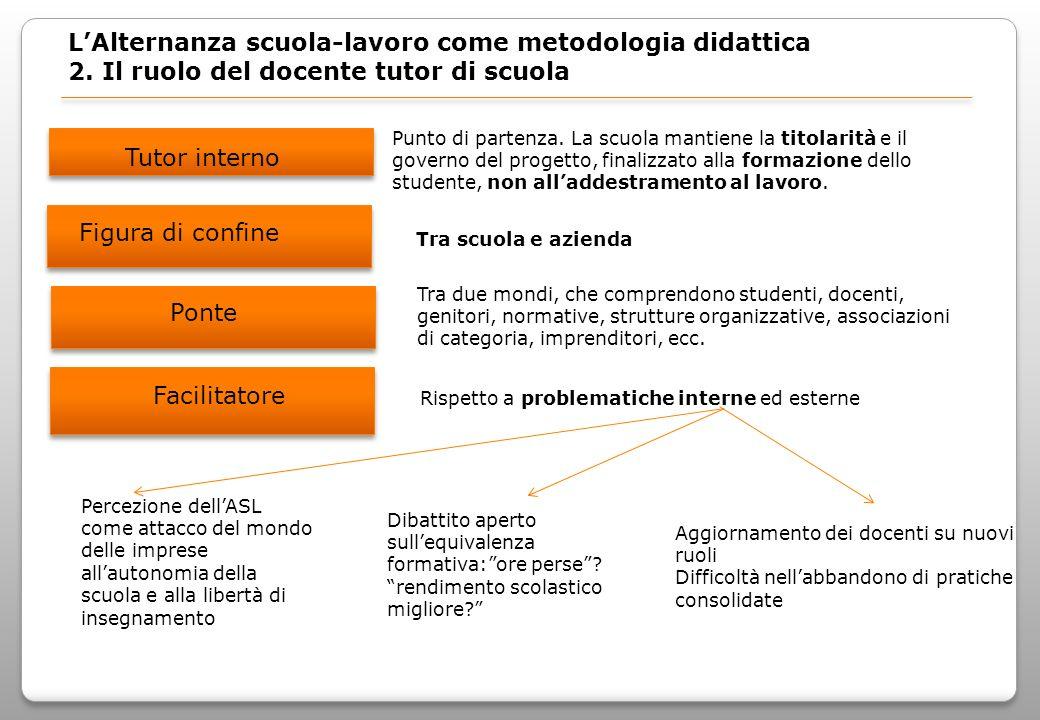 LAlternanza scuola-lavoro come metodologia didattica 2.