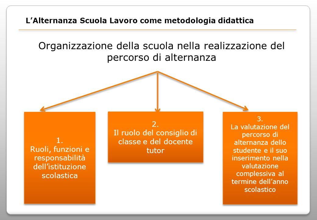 LAlternanza scuola-lavoro come metodologia didattica 1.