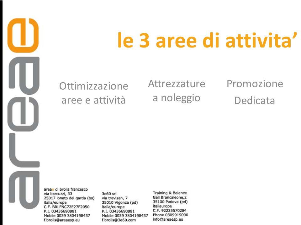 le 3 aree di attivita Ottimizzazione aree e attività Attrezzature a noleggio Promozione Dedicata