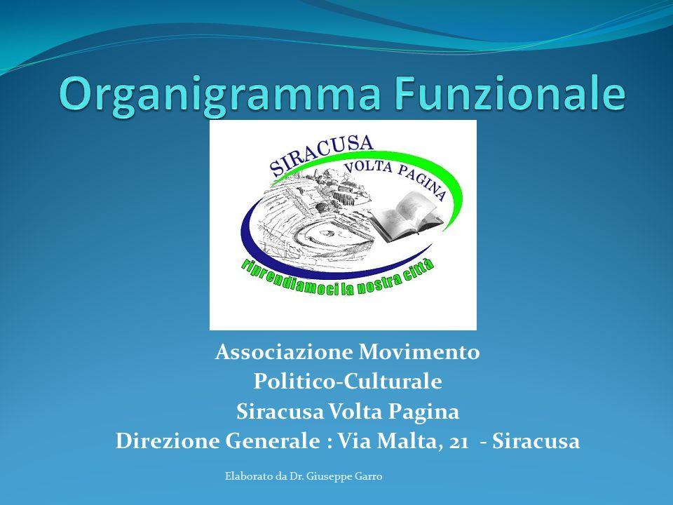 Associazione Movimento Politico-Culturale Siracusa Volta Pagina Direzione Generale : Via Malta, 21 - Siracusa Elaborato da Dr. Giuseppe Garro