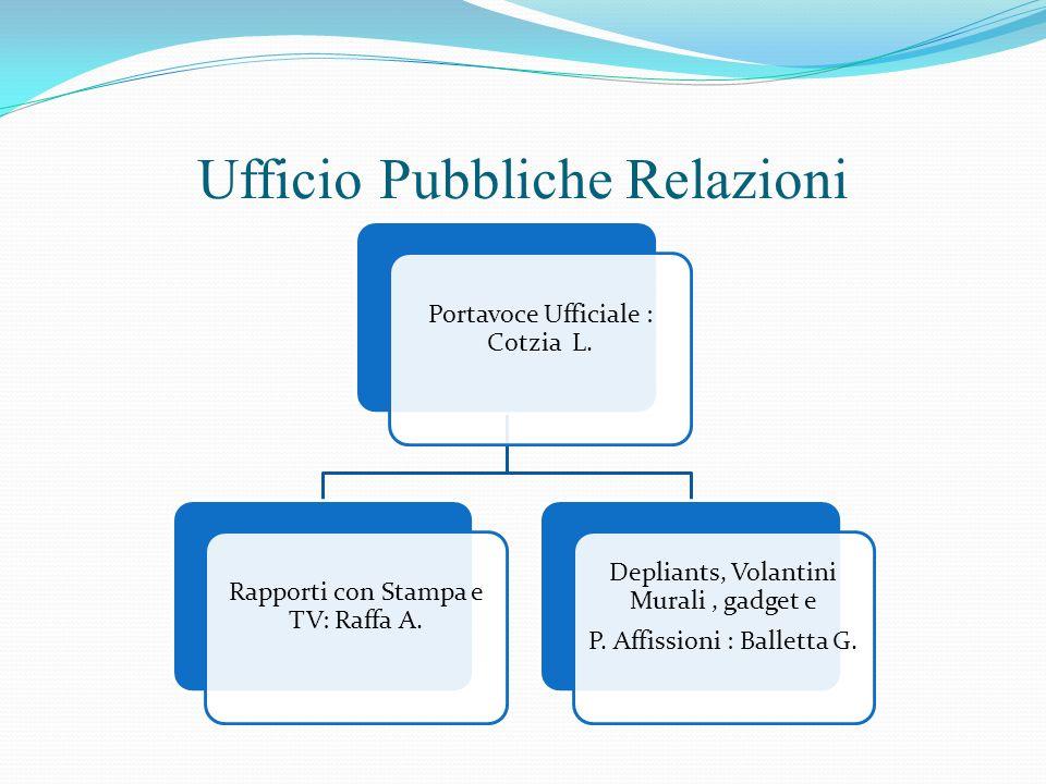 Ufficio Pubbliche Relazioni Portavoce Ufficiale : Cotzia L. Rapporti con Stampa e TV: Raffa A. Depliants, Volantini Murali, gadget e P. Affissioni : B
