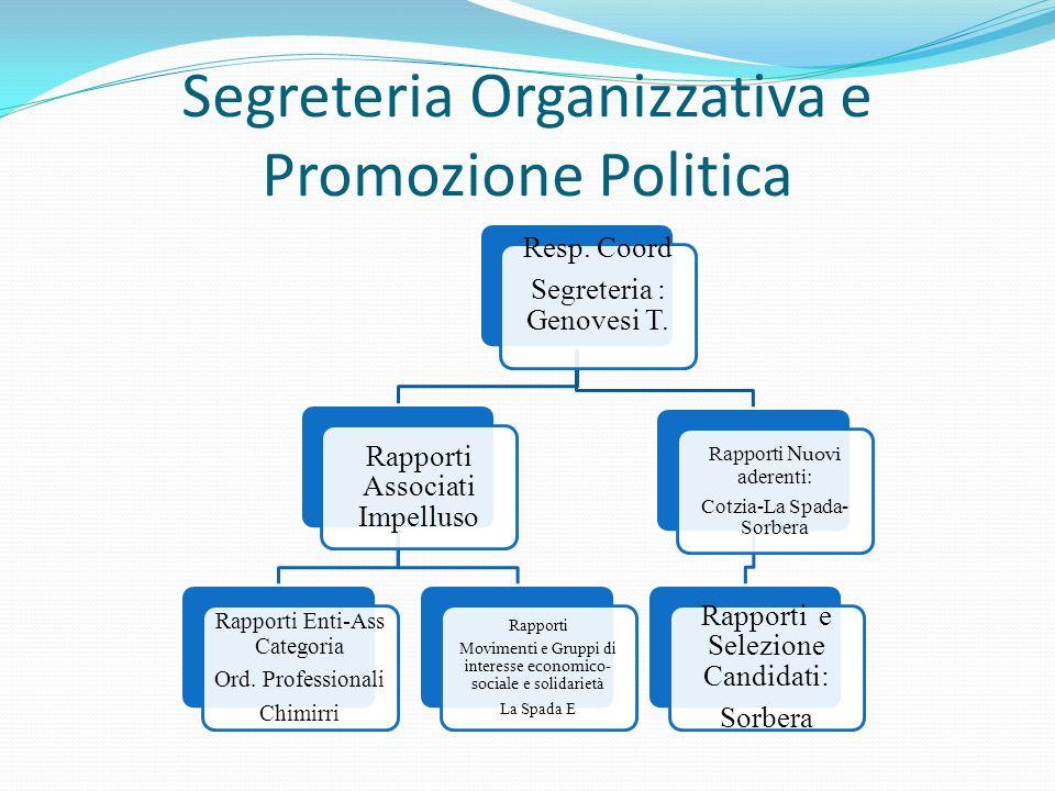 Segreteria Organizzativa e Promozione Politica Resp. Coord Segreteria : Genovesi T. Rapporti Associati Impelluso Rapporti Enti-Ass Categoria Ord. Prof