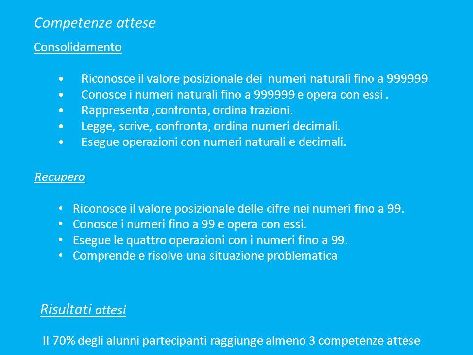Competenze attese Consolidamento Riconosce il valore posizionale dei numeri naturali fino a 999999 Conosce i numeri naturali fino a 999999 e opera con essi.