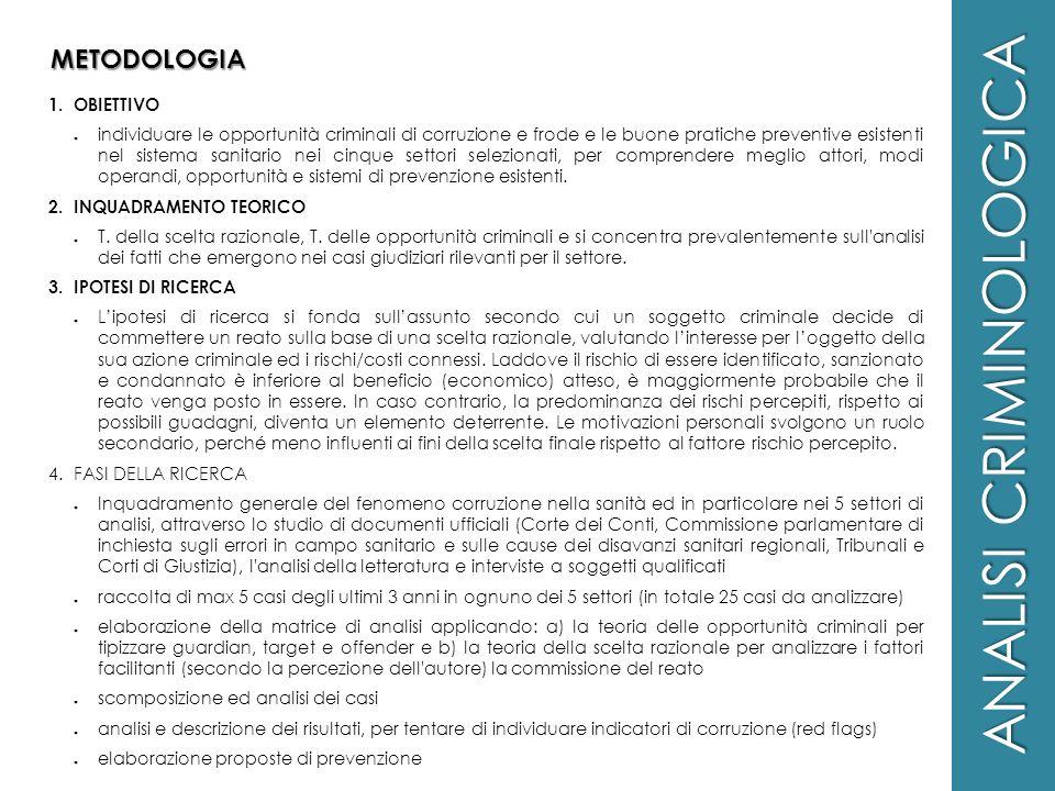ANALISI CRIMINOLOGICA METODOLOGIA 1.OBIETTIVO individuare le opportunità criminali di corruzione e frode e le buone pratiche preventive esistenti nel