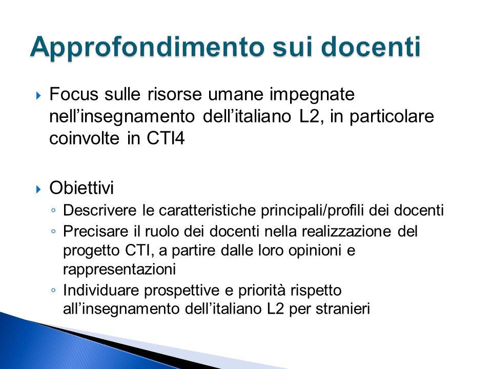Focus sulle risorse umane impegnate nellinsegnamento dellitaliano L2, in particolare coinvolte in CTI4 Obiettivi Descrivere le caratteristiche principali/profili dei docenti Precisare il ruolo dei docenti nella realizzazione del progetto CTI, a partire dalle loro opinioni e rappresentazioni Individuare prospettive e priorità rispetto allinsegnamento dellitaliano L2 per stranieri