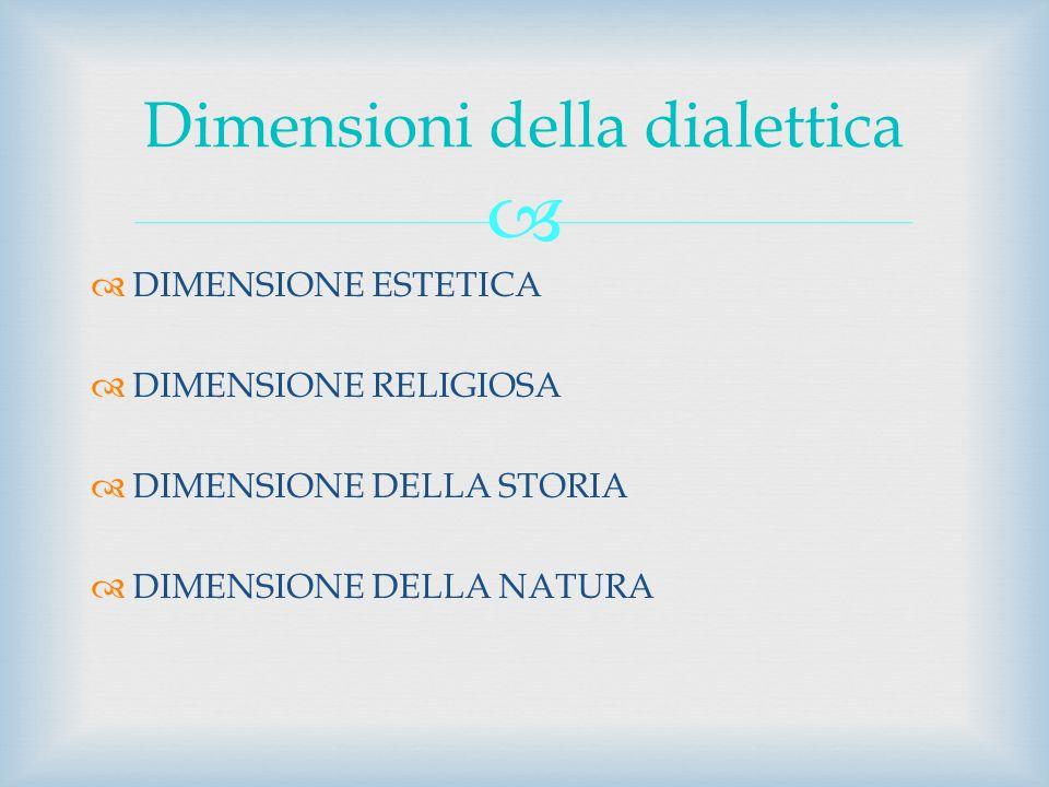 DIMENSIONE ESTETICA DIMENSIONE RELIGIOSA DIMENSIONE DELLA STORIA DIMENSIONE DELLA NATURA Dimensioni della dialettica