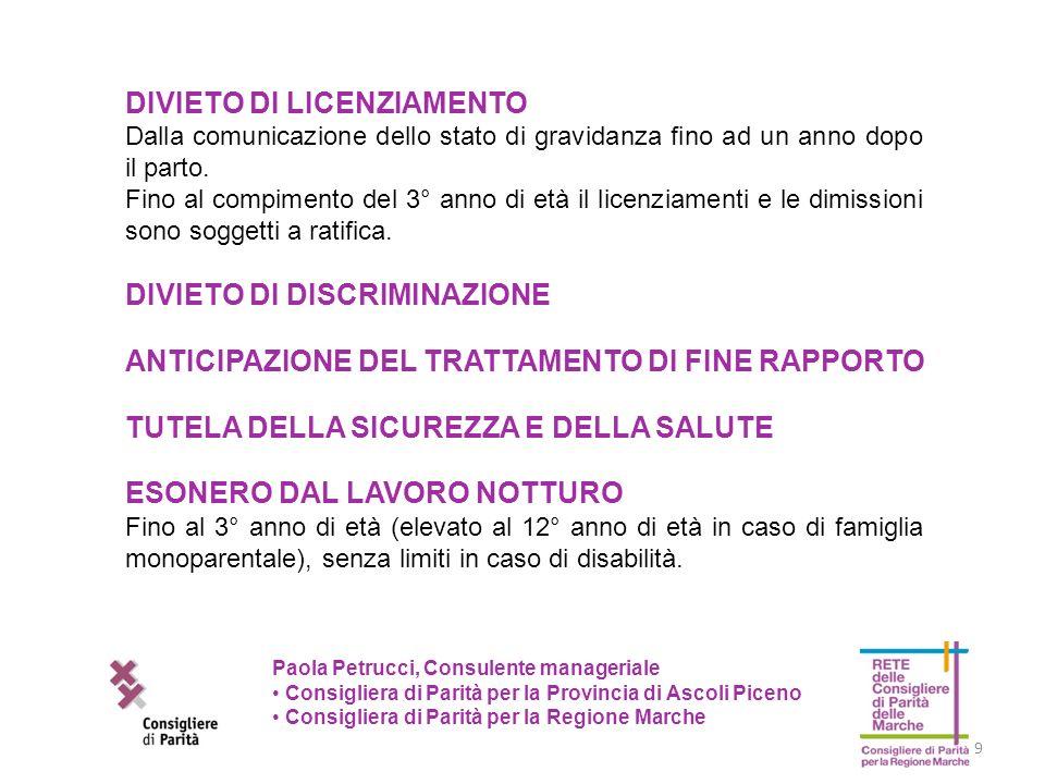 Paola Petrucci, Consulente manageriale Consigliera di Parità per la Provincia di Ascoli Piceno Consigliera di Parità per la Regione Marche Complessivamente 5 mesi tra prima e dopo il parto.