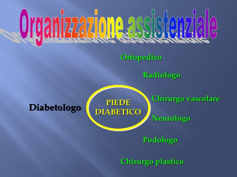 PIEDE DIABETICO Diabetologo Chirurgo plastico Chirurgo vascolare Neurologo Radiologo Ortopedico Podologo