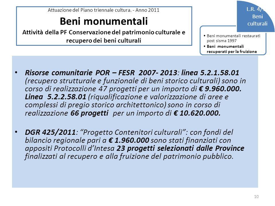 Attuazione del Piano triennale cultura.