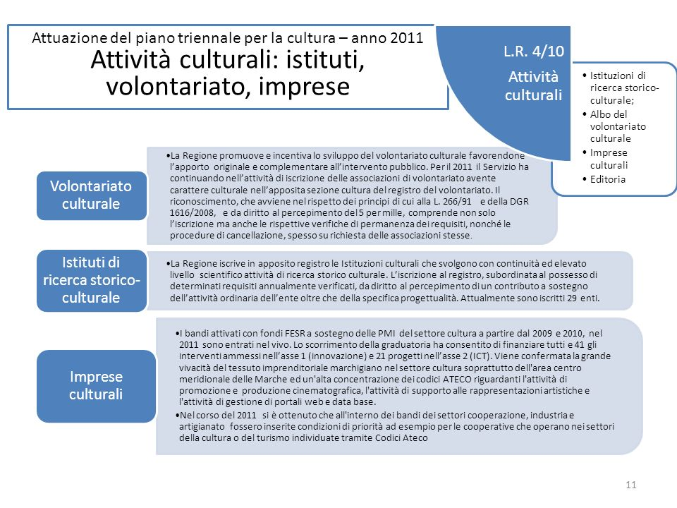 La Regione promuove e incentiva lo sviluppo del volontariato culturale favorendone lapporto originale e complementare allintervento pubblico.