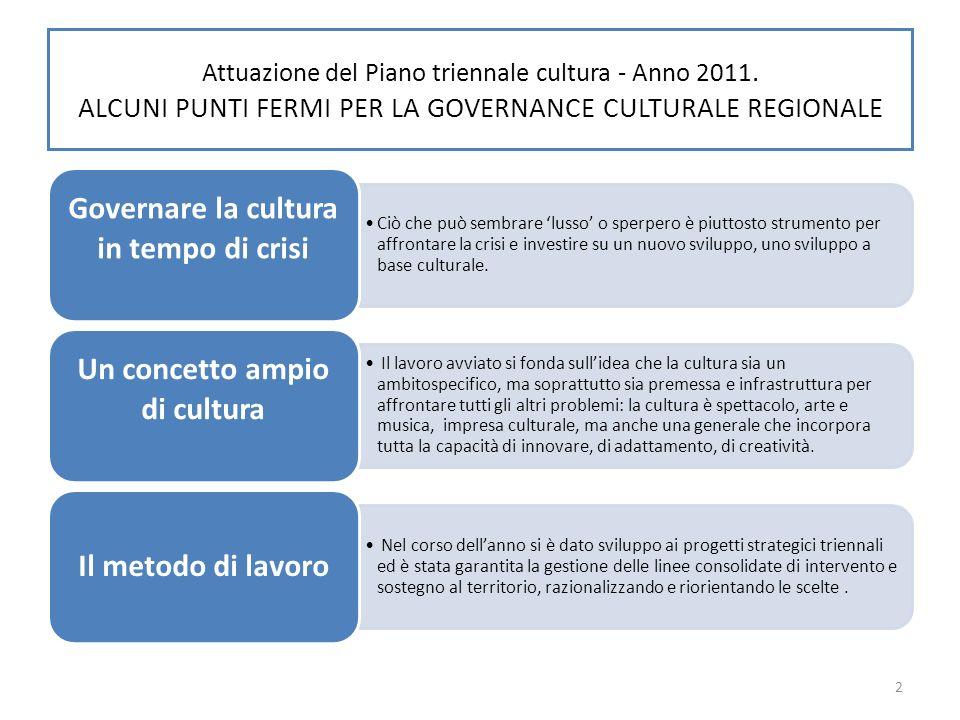 Attuazione del piano triennale per la cultura – anno 2011 Eventi culturali: Festival e Mostre di rilievo regionale Festival multidisciplinari – Poiesis 2011; – Popsophia.