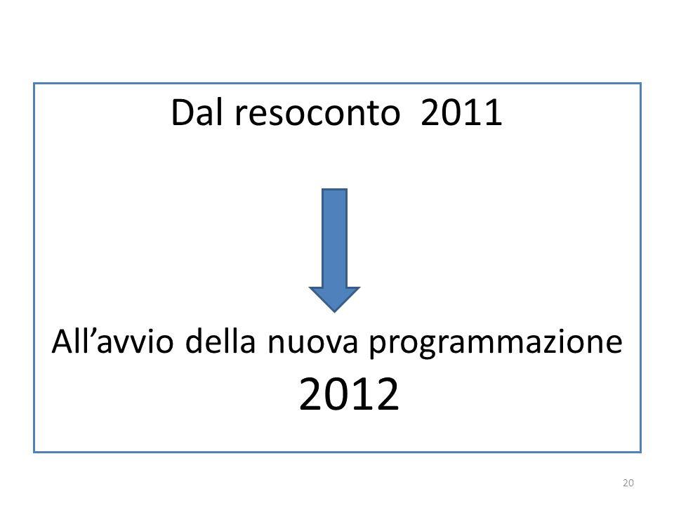 Dal resoconto 2011 Allavvio della nuova programmazione 2012 20
