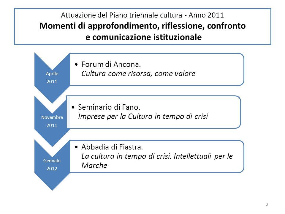 Aprile 2011 Forum di Ancona. Cultura come risorsa, come valore Novembre 2011 Seminario di Fano.