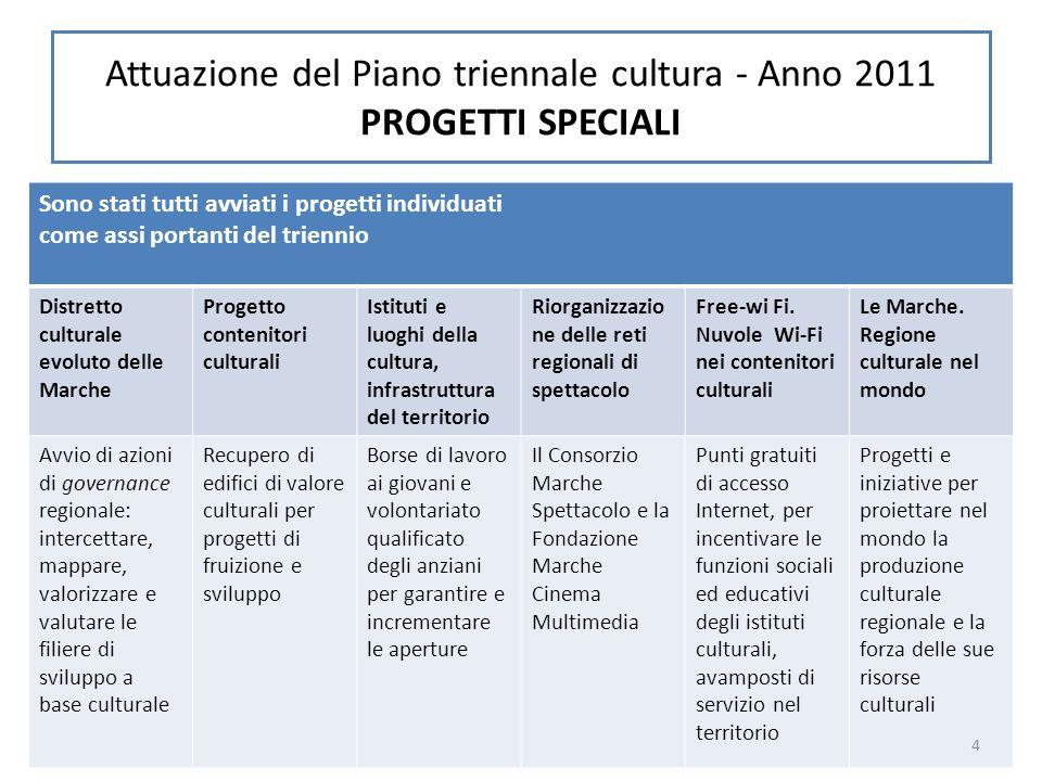 5 Attuazione del Piano triennale cultura - Anno 2011 STRUMENTI NORMATIVI E RIPARTO DELLE RISORSE IMPORTO COMPLESSIVO 12.000.000,00