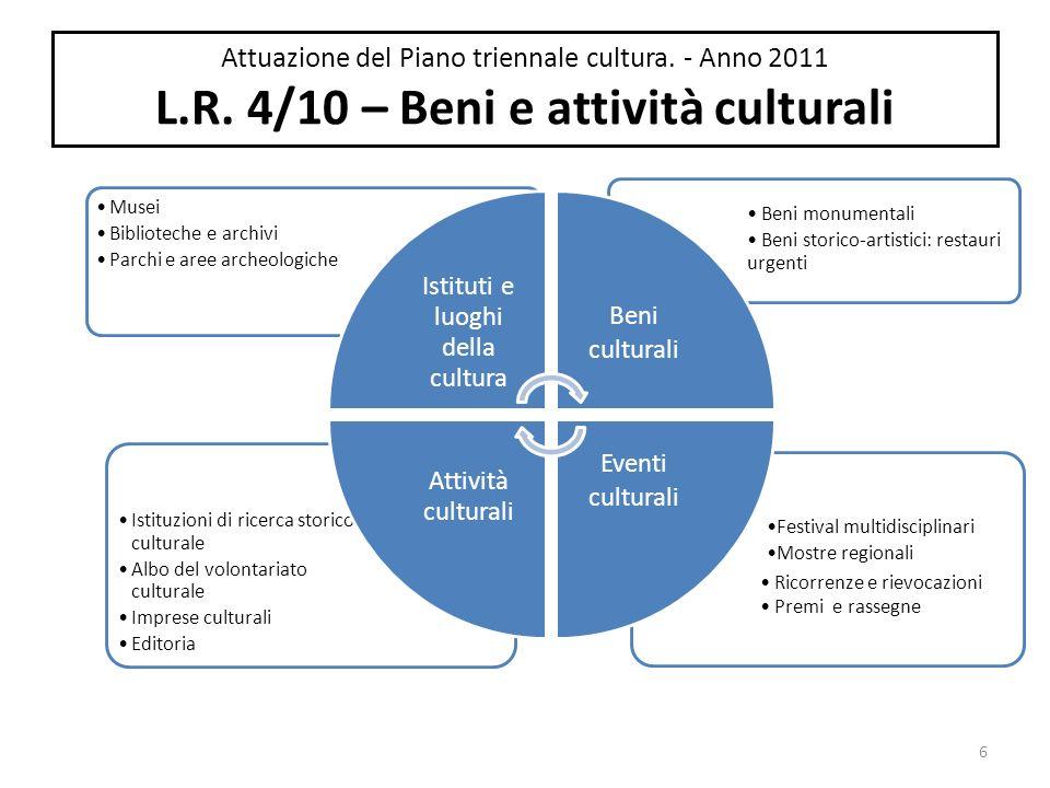 7 Attuazione del Piano triennale cultura.- Anno 2011 L.R.