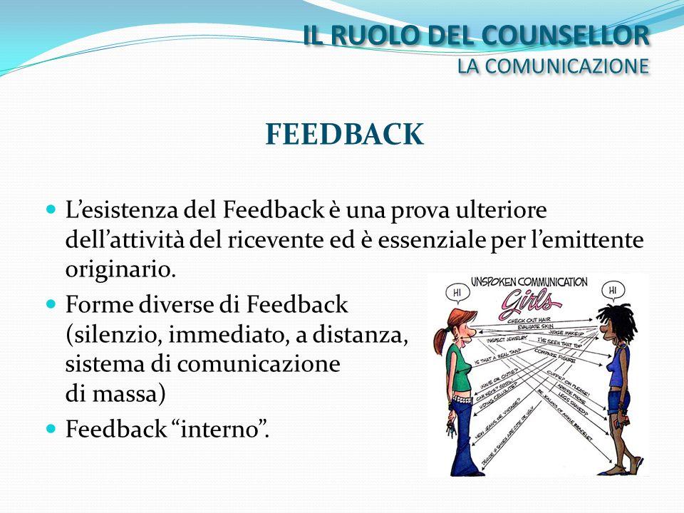 FEEDBACK Lesistenza del Feedback è una prova ulteriore dellattività del ricevente ed è essenziale per lemittente originario. Forme diverse di Feedback