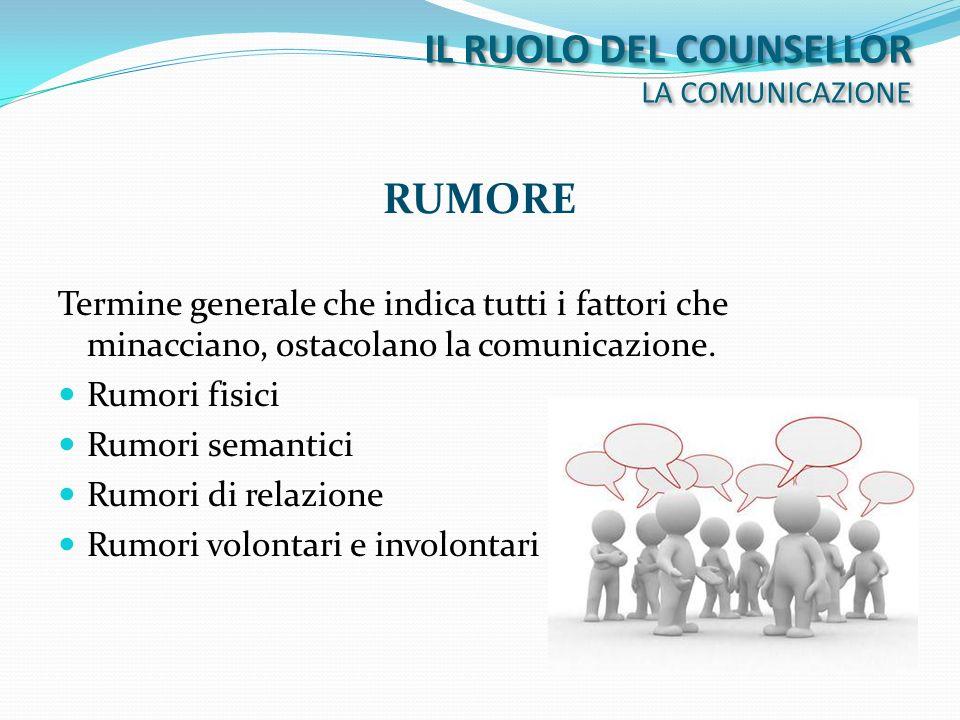 IL RUOLO DEL COUNSELLOR LA COMUNICAZIONE RUMORE Termine generale che indica tutti i fattori che minacciano, ostacolano la comunicazione. Rumori fisici