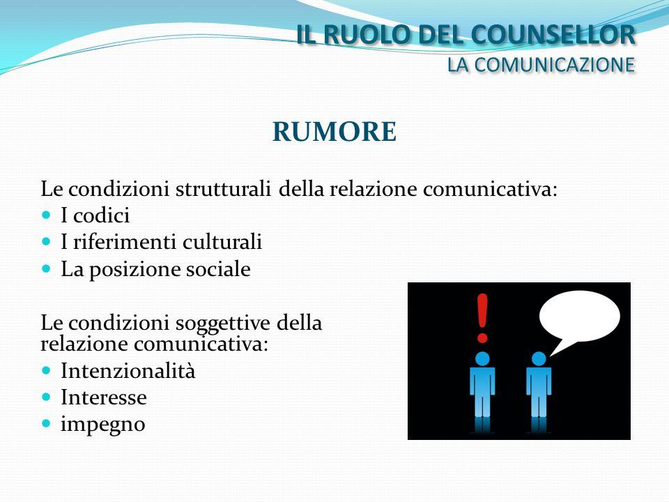 IL RUOLO DEL COUNSELLOR LA COMUNICAZIONE RUMORE Le condizioni strutturali della relazione comunicativa: I codici I riferimenti culturali La posizione