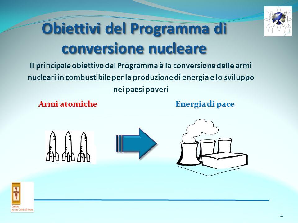 Obiettivi del Programma di conversione nucleare Il principale obiettivo del Programma è la conversione delle armi nucleari in combustibile per la produzione di energia e lo sviluppo nei paesi poveri Armi atomiche Energia di pace 4