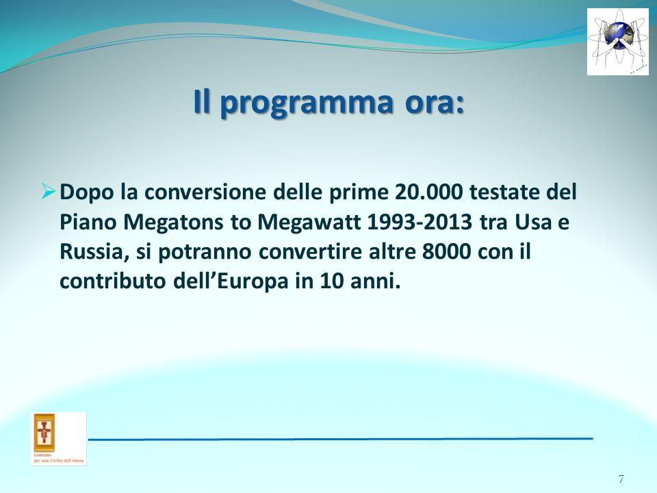 Il programma ora: Dopo la conversione delle prime 20.000 testate del Piano Megatons to Megawatt 1993-2013 tra Usa e Russia, si potranno convertire altre 8000 con il contributo dellEuropa in 10 anni.