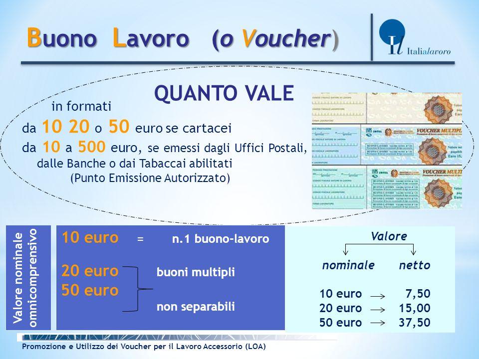 B uono L avoro (o Voucher) B uono L avoro (o Voucher) QUANTO VALE Promozione e Utilizzo dei Voucher per il Lavoro Accessorio (LOA) in formati da 10 20