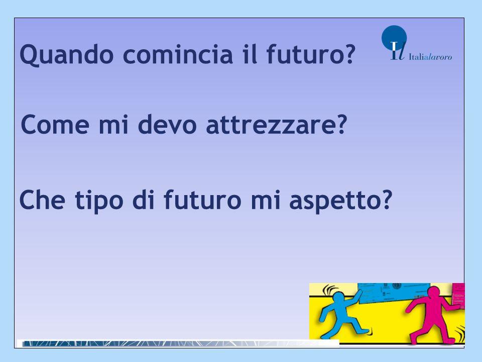 Che tipo di futuro mi aspetto? Quando comincia il futuro? Come mi devo attrezzare?
