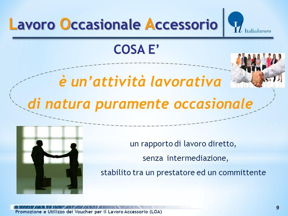 9 L avoro O ccasionale A ccessorio è unattività lavorativa di natura puramente occasionale un rapporto di lavoro diretto, senza intermediazione, stabi