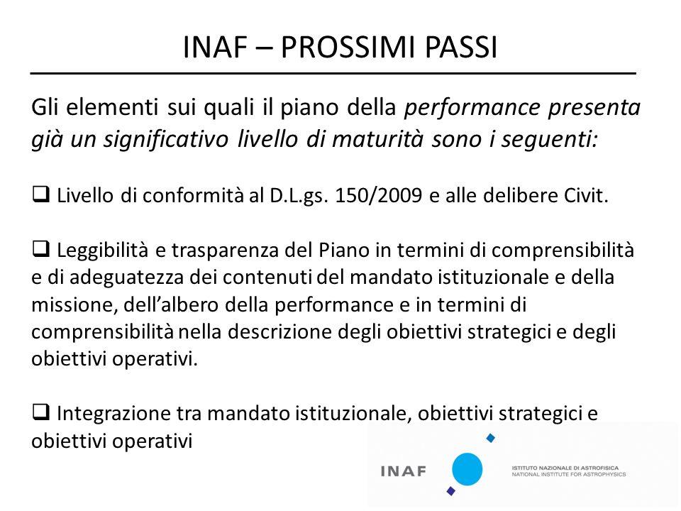 INAF – PROSSIMI PASSI Gli elementi sui quali il piano della performance presenta già un significativo livello di maturità sono i seguenti: Livello di conformità al D.L.gs.