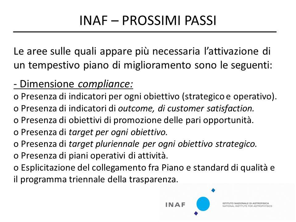 INAF – PROSSIMI PASSI Le aree sulle quali appare più necessaria lattivazione di un tempestivo piano di miglioramento sono le seguenti: - Dimensione compliance: o Presenza di indicatori per ogni obiettivo (strategico e operativo).