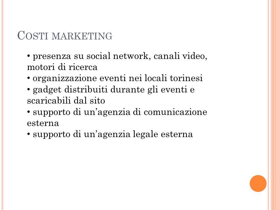 C OSTI MARKETING presenza su social network, canali video, motori di ricerca organizzazione eventi nei locali torinesi gadget distribuiti durante gli