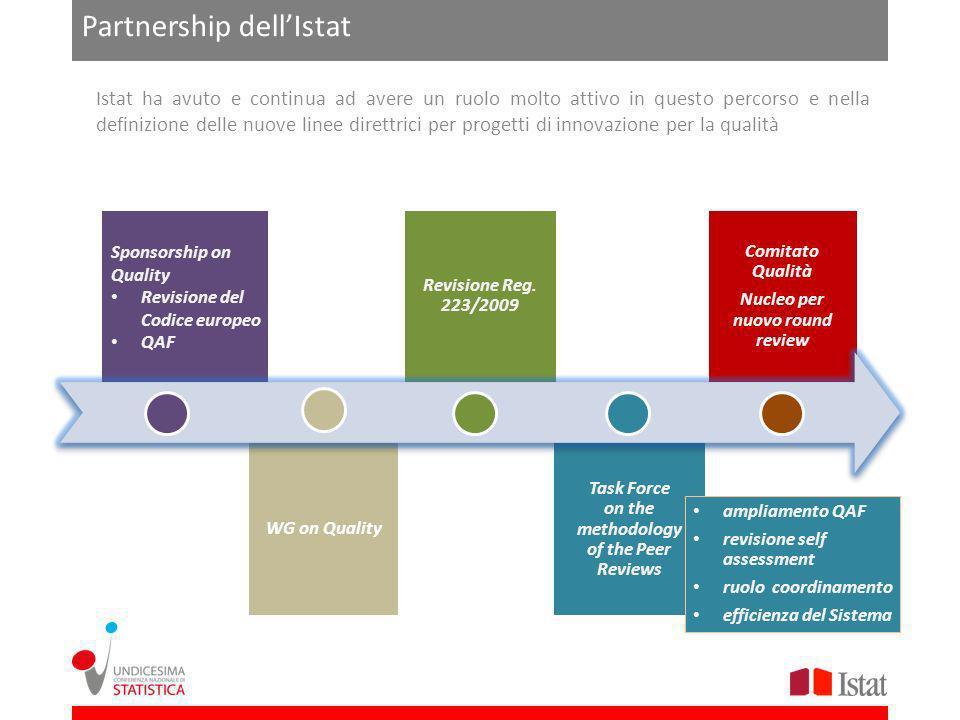 Partnership dellIstat Istat ha avuto e continua ad avere un ruolo molto attivo in questo percorso e nella definizione delle nuove linee direttrici per progetti di innovazione per la qualità Comitato Qualità Nucleo per nuovo round review Sponsorship on Quality Revisione del Codice europeo QAF Revisione Reg.
