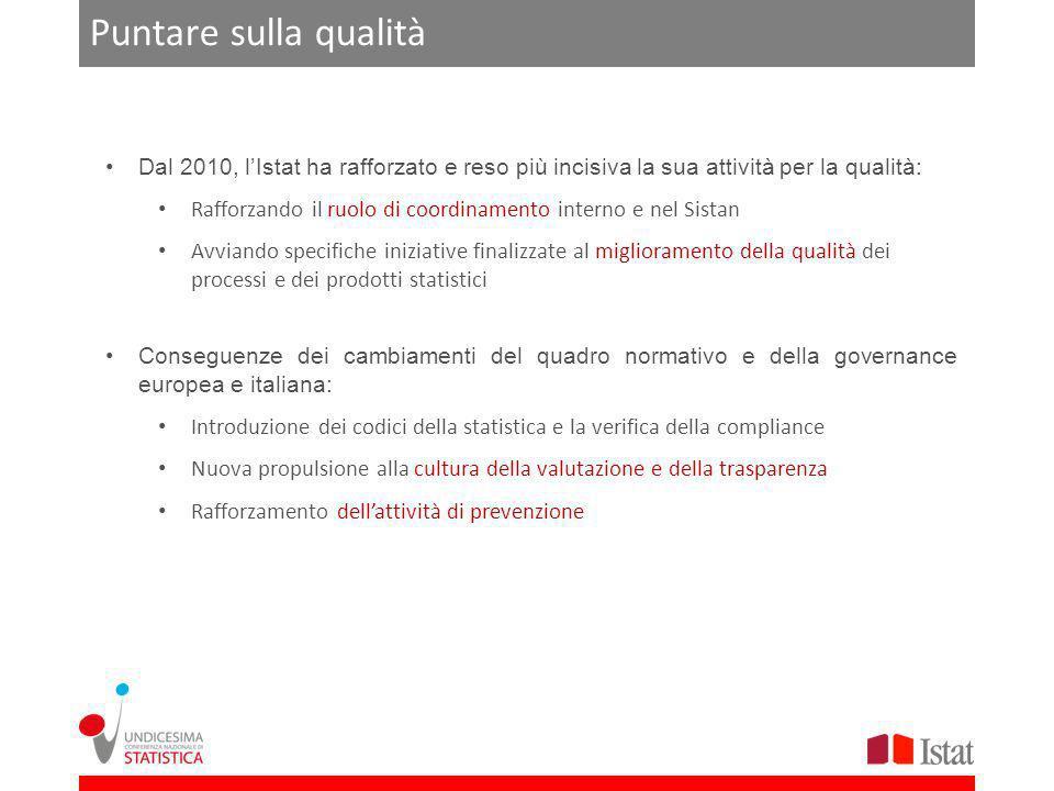 Puntare sulla qualità Dal 2010, lIstat ha rafforzato e reso più incisiva la sua attività per la qualità: Rafforzando il ruolo di coordinamento interno e nel Sistan Avviando specifiche iniziative finalizzate al miglioramento della qualità dei processi e dei prodotti statistici Conseguenze dei cambiamenti del quadro normativo e della governance europea e italiana: Introduzione dei codici della statistica e la verifica della compliance Nuova propulsione alla cultura della valutazione e della trasparenza Rafforzamento dellattività di prevenzione