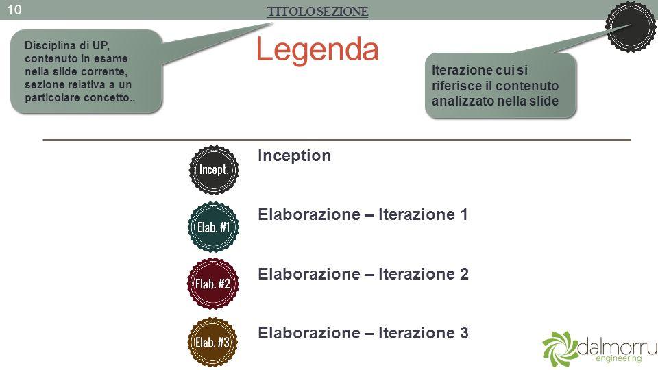 Legenda 10 TITOLO SEZIONE Iterazione cui si riferisce il contenuto analizzato nella slide Disciplina di UP, contenuto in esame nella slide corrente, s