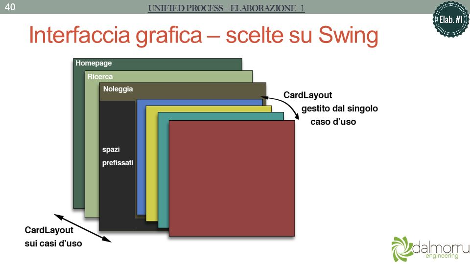 Interfaccia grafica – scelte su Swing 40 UNIFIED PROCESS – ELABORAZIONE 1