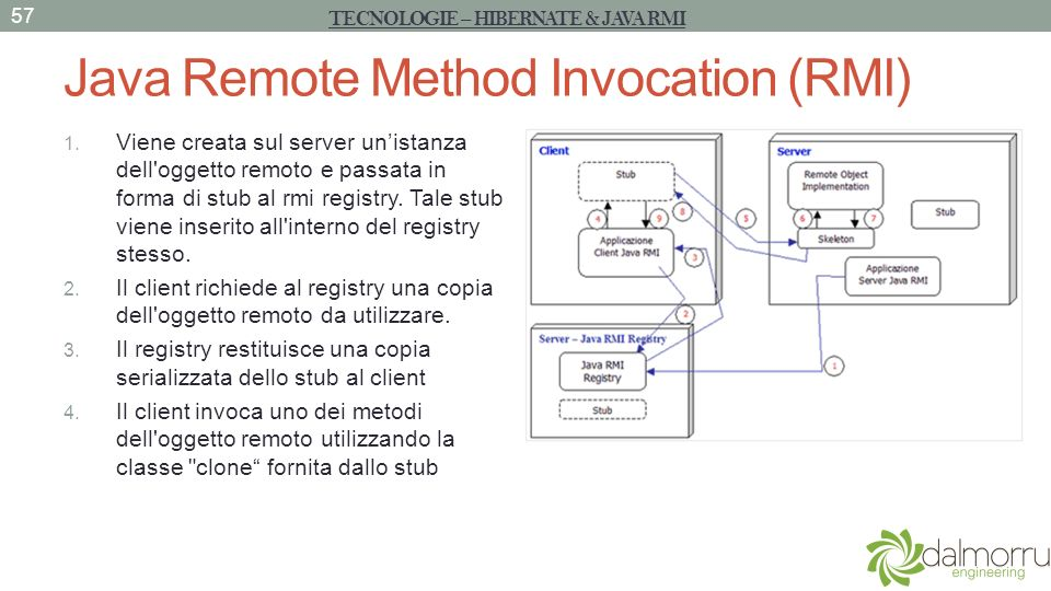 Java Remote Method Invocation (RMI) 1.
