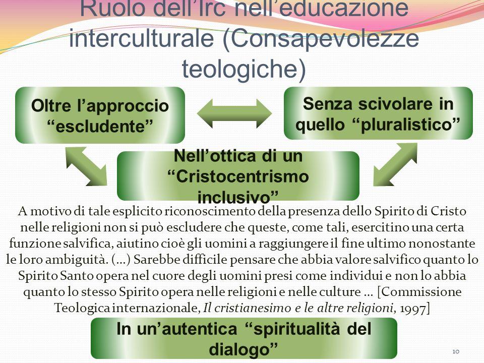 Ruolo dellIrc nelleducazione interculturale (Consapevolezze teologiche) Prof. Andrea Porcarelli10 Oltre lapproccio escludente Senza scivolare in quell