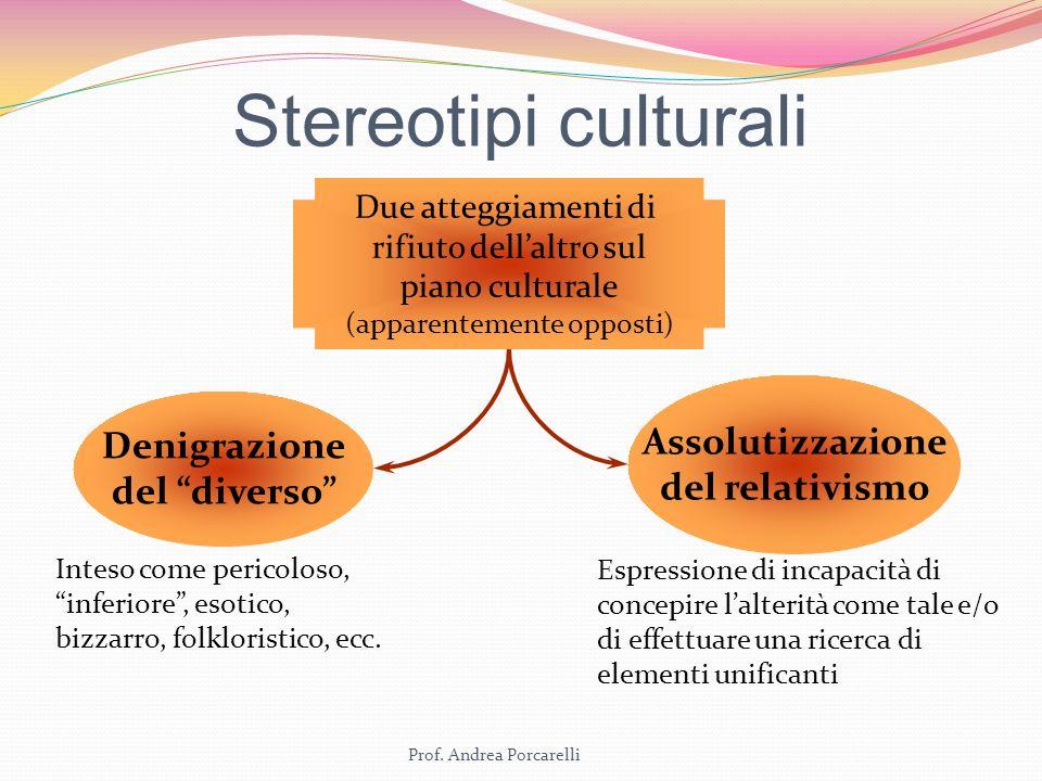Prof. Andrea Porcarelli Stereotipi culturali Denigrazione del diverso Inteso come pericoloso, inferiore, esotico, bizzarro, folkloristico, ecc. Assolu