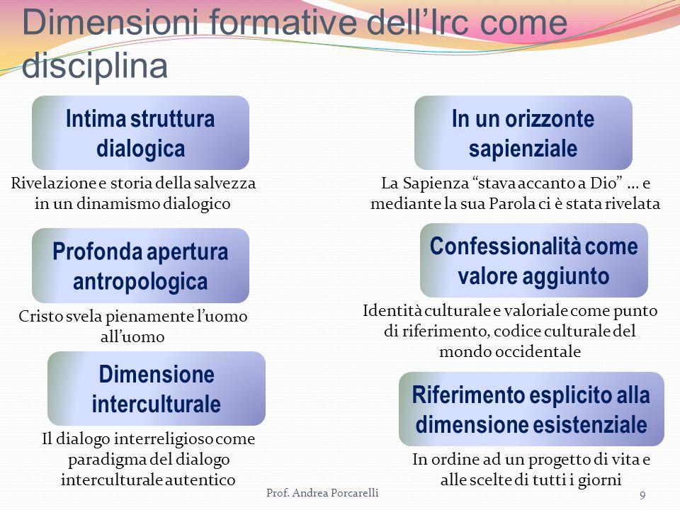 Dimensioni formative dellIrc come disciplina Prof. Andrea Porcarelli9 Intima struttura dialogica Rivelazione e storia della salvezza in un dinamismo d