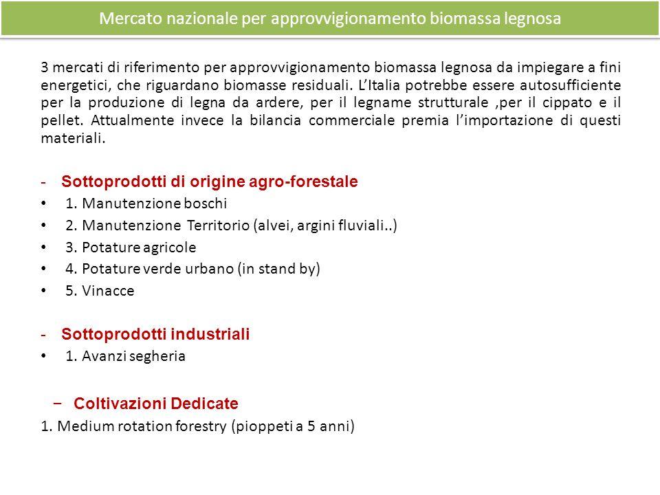 3 mercati di riferimento per approvvigionamento biomassa legnosa da impiegare a fini energetici, che riguardano biomasse residuali.
