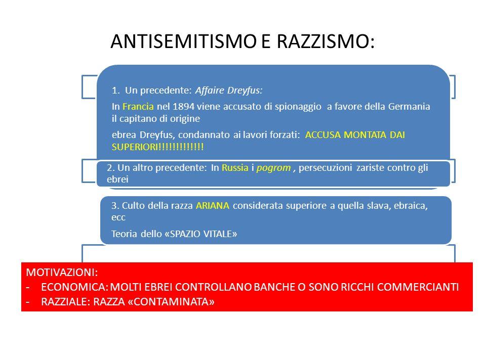 ANTISEMITISMO E RAZZISMO: 1.