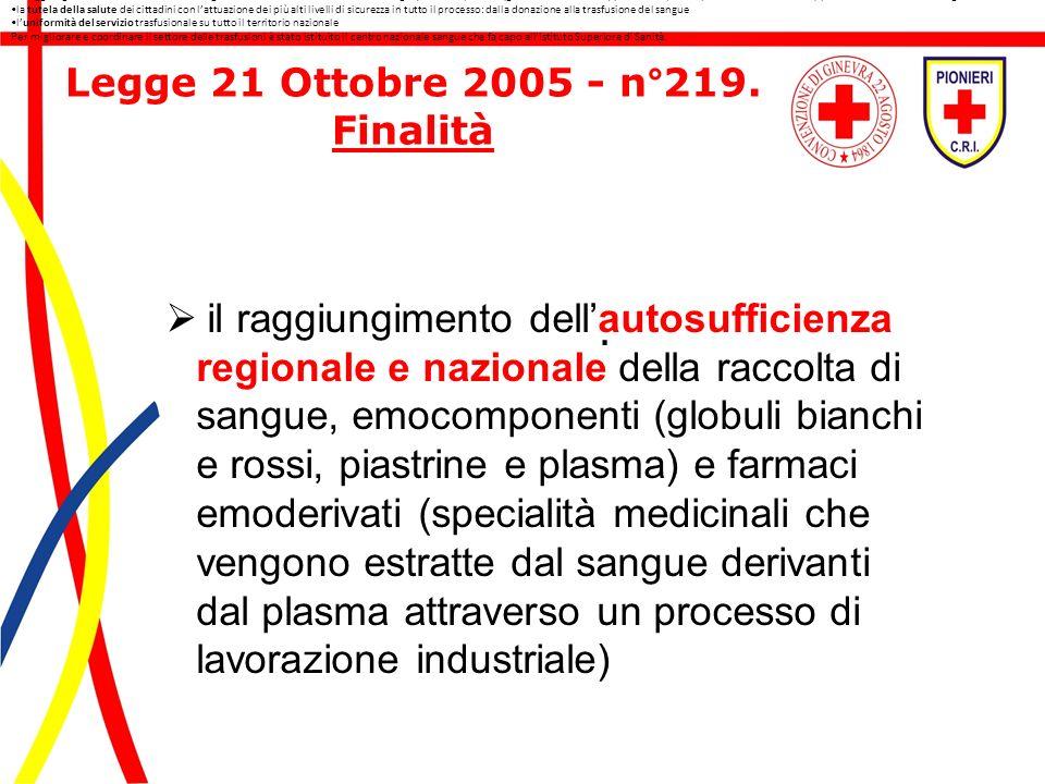 Legge 21 Ottobre 2005 - n°219.Finalità.