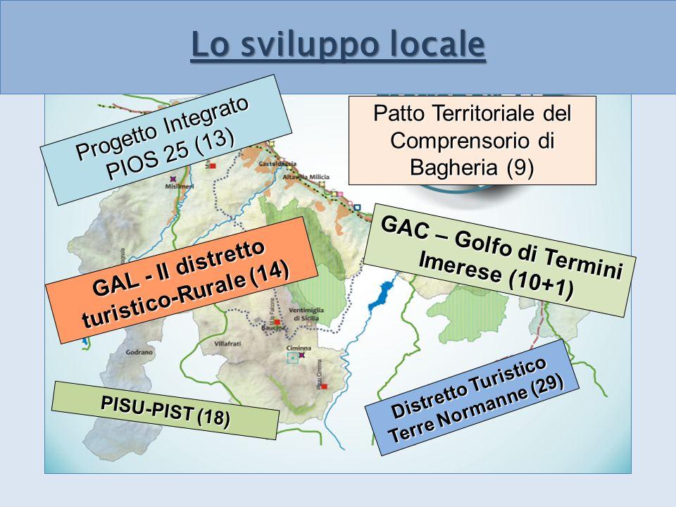 Lo sviluppo locale Patto Territoriale del Comprensorio di Bagheria (9) PISU-PIST (18) Distretto Turistico Terre Normanne (29) Progetto Integrato PIOS 25 (13) GAC – Golfo di Termini Imerese (10+1) GAL - Il distretto turistico-Rurale (14)