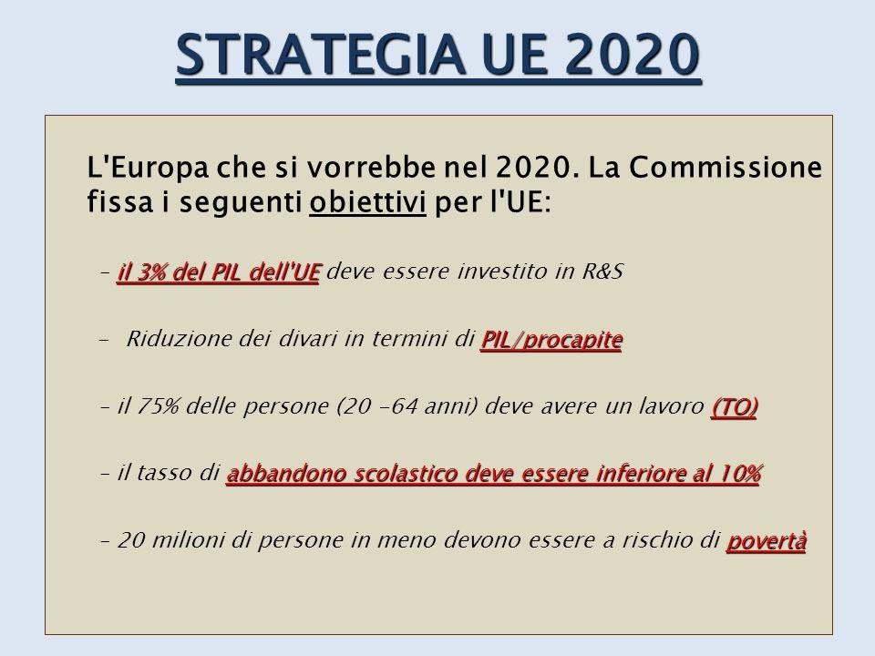 STRATEGIA UE 2020 L Europa che si vorrebbe nel 2020.