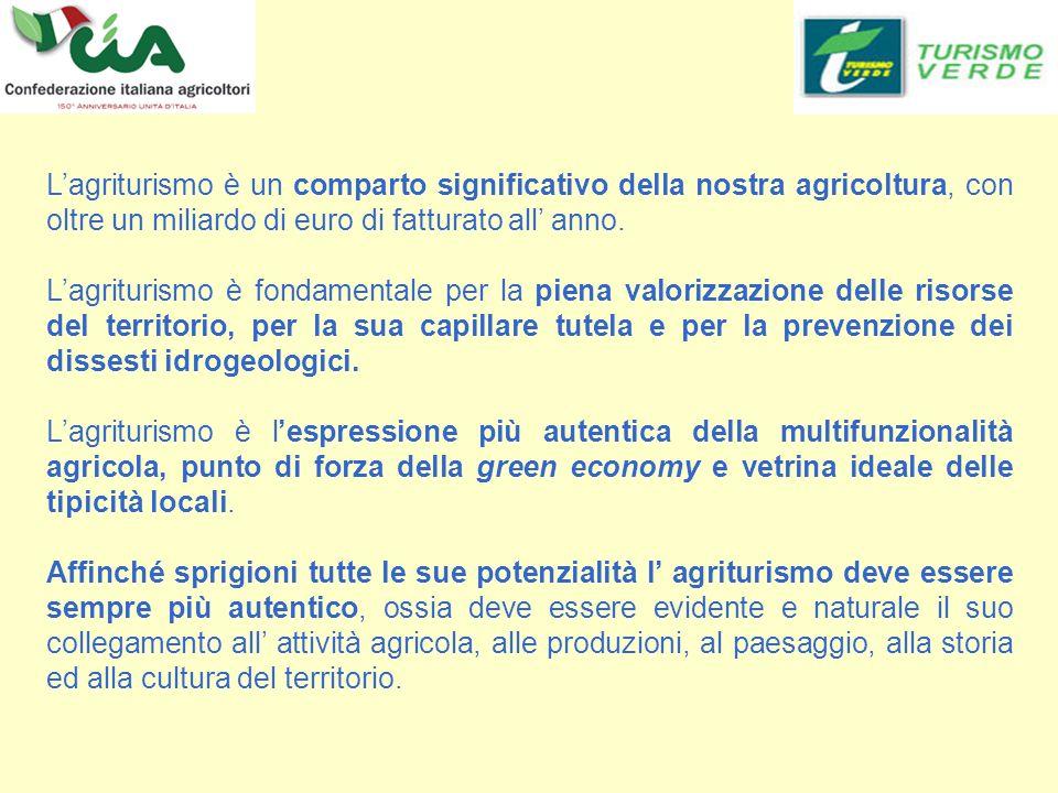 Lagriturismo è un comparto significativo della nostra agricoltura, con oltre un miliardo di euro di fatturato all anno.